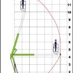 Nifty_diagram